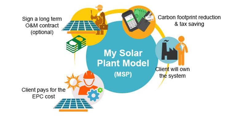 Pv Plants -Samaarambh Solar